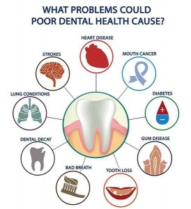 Poor-oral-health-can-lead-to-problems
